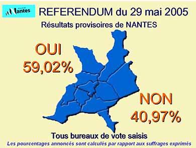 Référendum résultats à Nantes